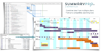 Combine data from multiple plans from any compatible planning tool